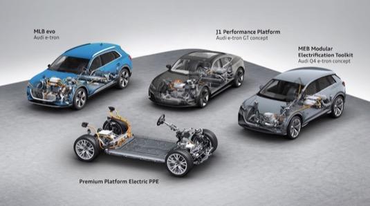 Značka Audi, součást koncernu Volkswagen, bude již brzy schopna nabídnout svým zákazníkům na míru střižená řešení pro každý automobilový segment.