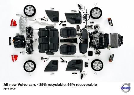 Volvo - recyklace