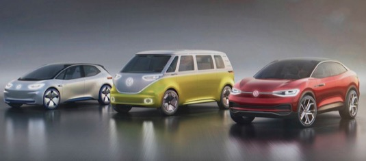 auto elektromobily Volkswagen ID