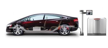 auto na vodík - Honda FCX