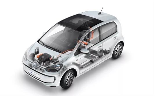 auto elektromobily Volkswagen e-Up!