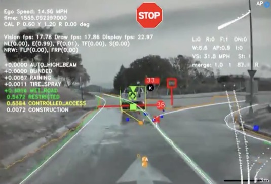auto elektromobily Tesla Autopilot co vidí umělá inteligence