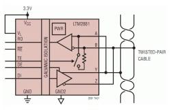 LTM2881 – kompletní řešení pro izolovaný RS485/422