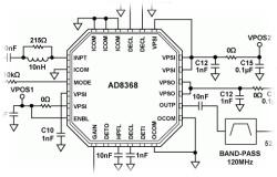 Rozšíření dynamického rozsahu logaritmického detektoru