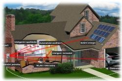 Nové obvody pro elektronické měřící systémy